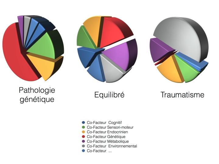 NPEA figure